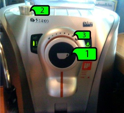 Annotated Photo of the Saeco Odea Coffee Machine Interface
