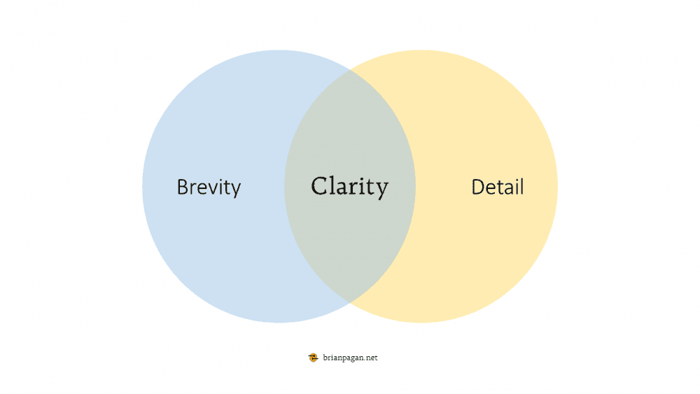 Clarity, the sweet spot of understanding