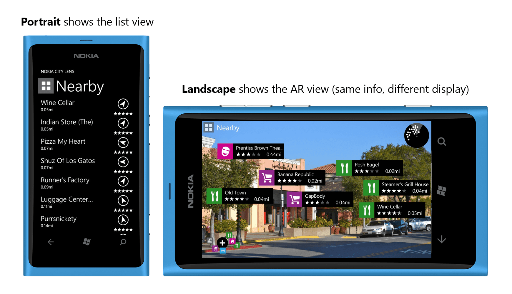 The Nokia City Lens app in both portrait and landscape orientation. Portrait shows a list view of nearby points of interest, while landscape shows the same list in AR over the phone's camera