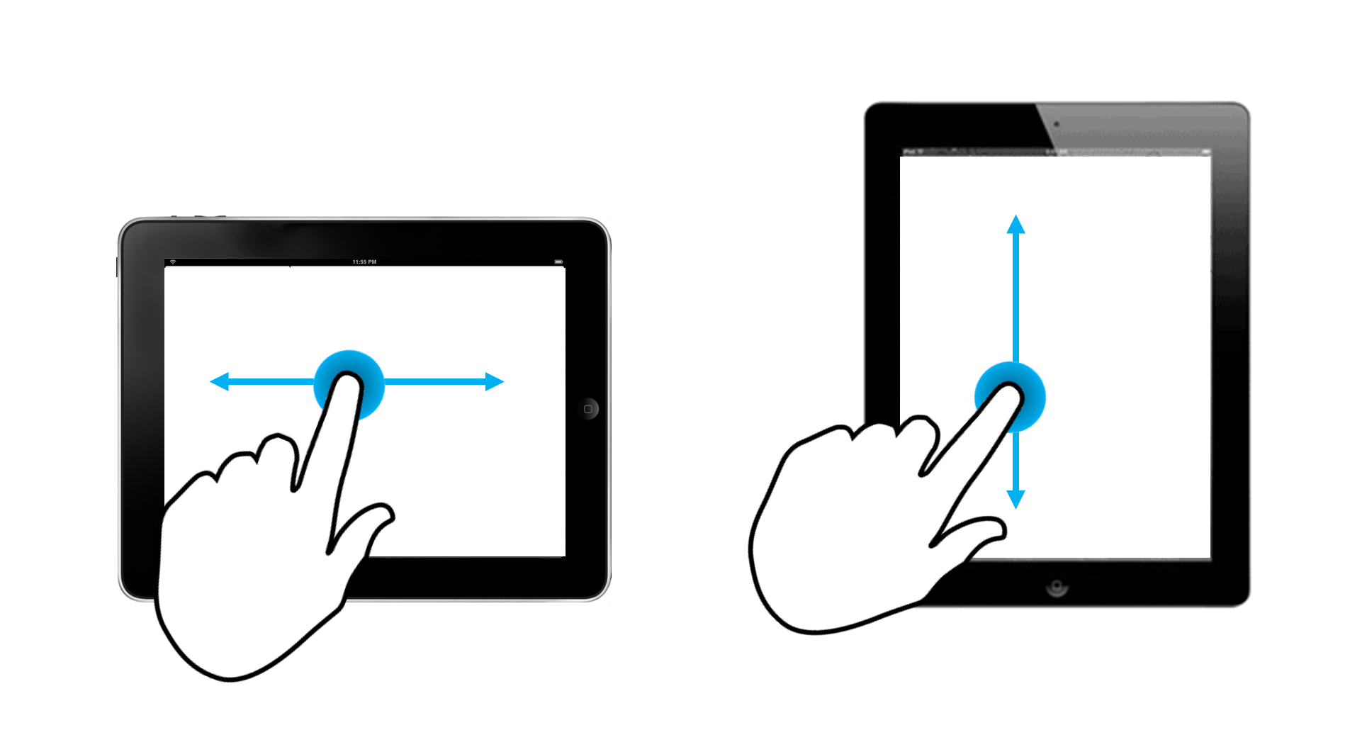 Graphic showing scrolling patterns on landscape orientation (horizontal scrolling) vs portrait orientation (vertical scrolling)
