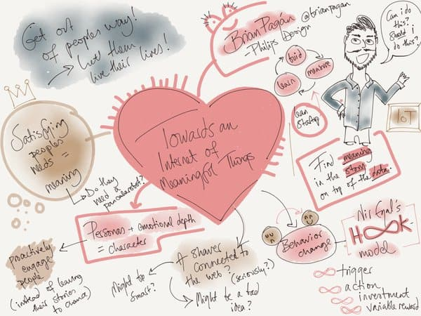 Towards an Internet of Meaningful Things - Sketchnotes by @theresehenrix1