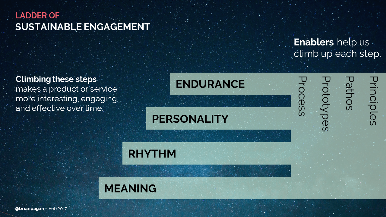 Ladder of Sustainable Engagement @brianpagan