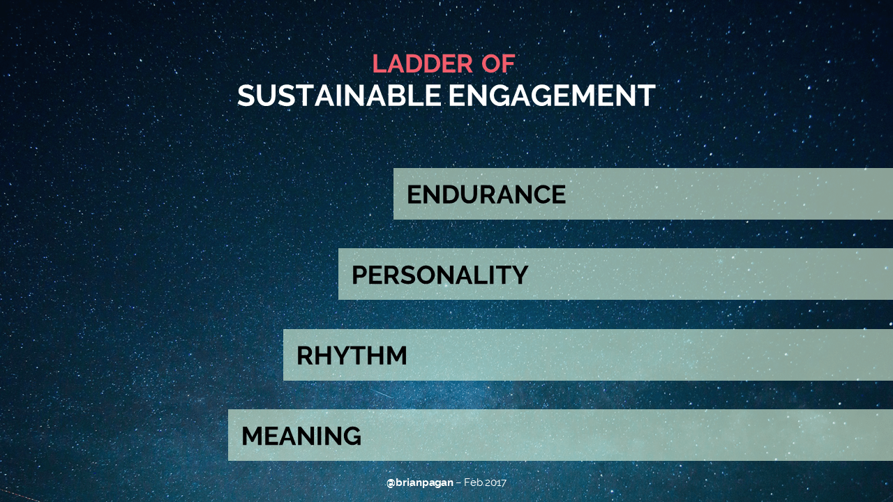 The Ladder of Sustainable Engagement - brianpagan.net