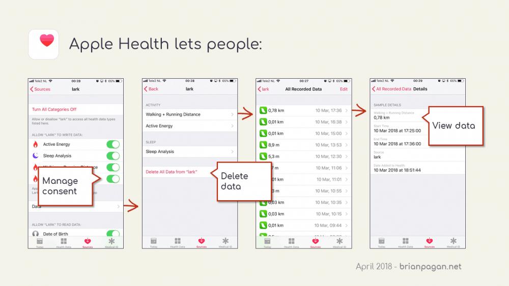 Apple Health Data Management