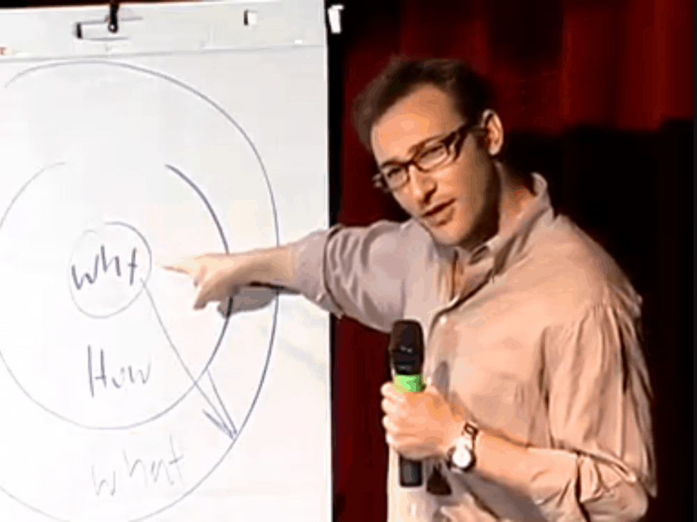 Simon Sinek at TEDx - Start with Why