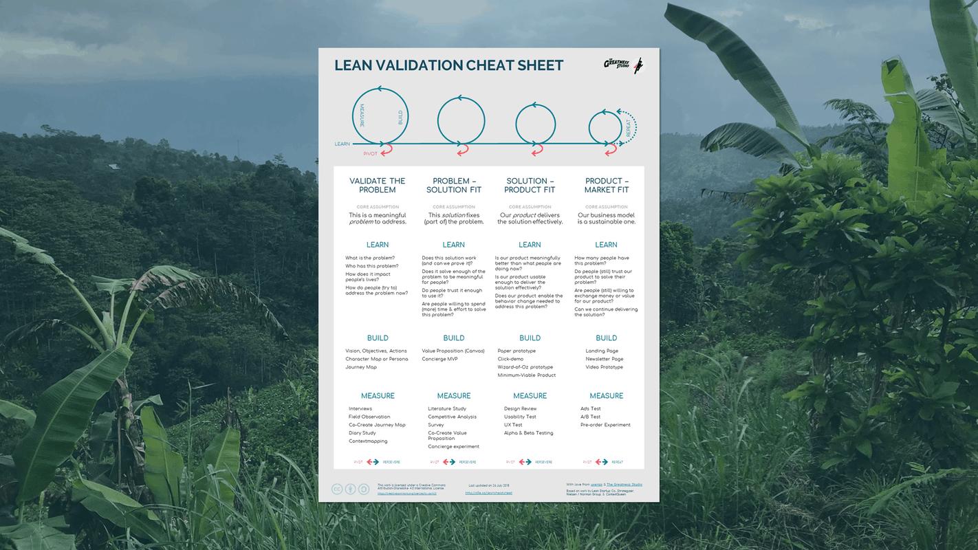 Lean Validation Cheat Sheet