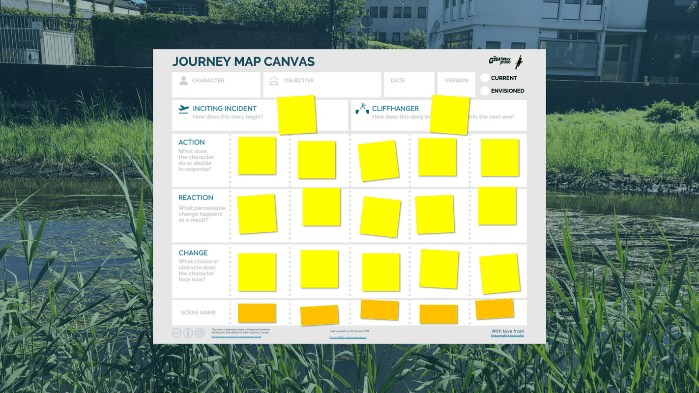 Journey Map Canvas