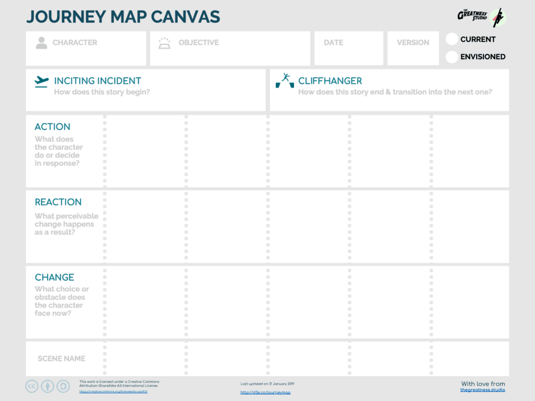 Journey Map Canvas, from The Greatness Studio