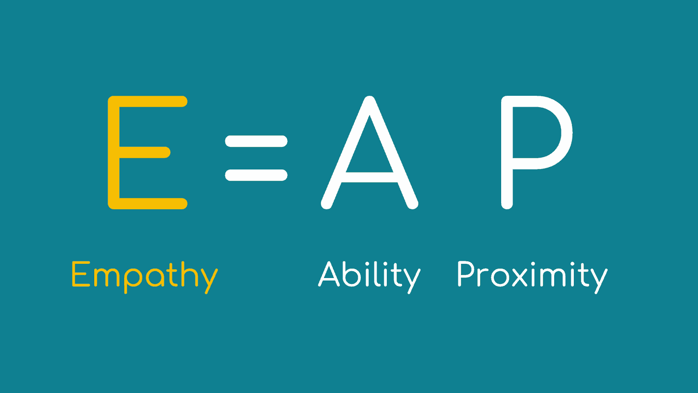 Eindhoven Empathy Model: Empathy is a function of Ability and Proximity